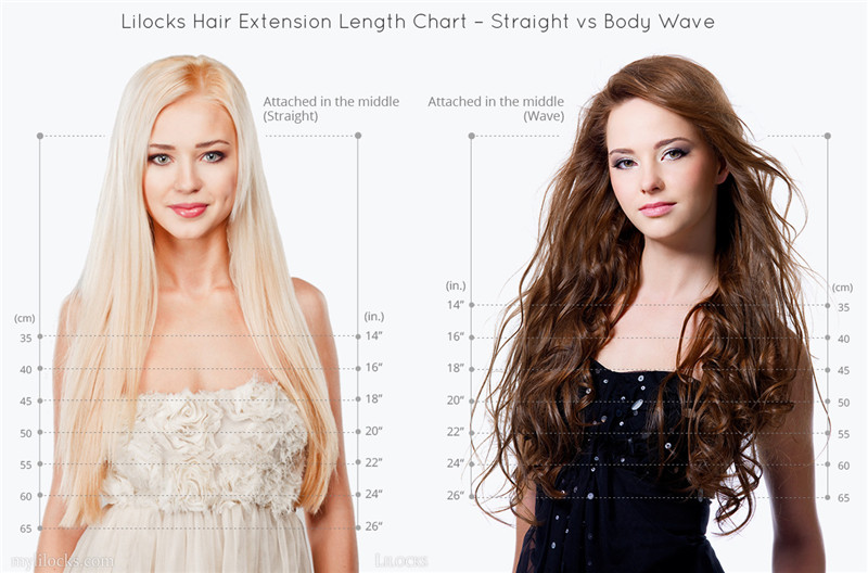 lilocks-hair-extensions-length-chart-straight-wavy.jpg